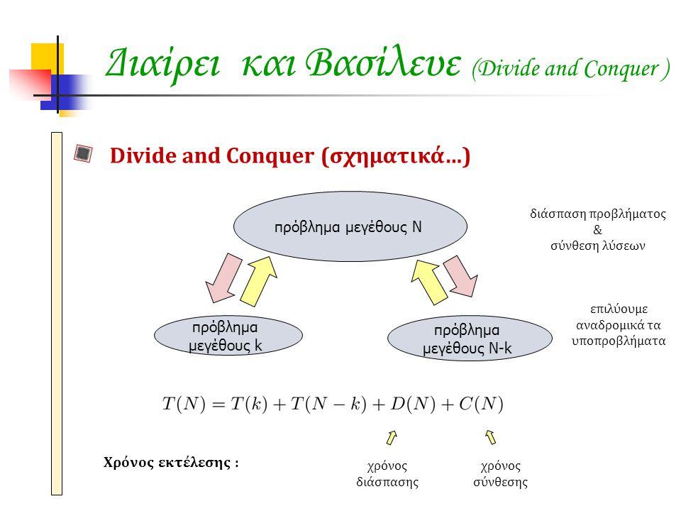 Διαίρει και Βασίλευε (Divide and Conquer ) διάσπαση προβλήματος & σύνθεση λύσεων Χρόνος εκτέλεσης : χρόνος διάσπασης χρόνος σύνθεσης επιλύουμε αναδρομικά τα υποπροβλήματα πρόβλημα μεγέθους Ν πρόβλημα μεγέθους Ν-k πρόβλημα μεγέθους k Divide and Conquer (σχηματικά…)