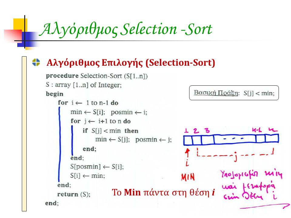 Αλγόριθμος Selection -Sort Αλγόριθμος Επιλογής (Selection-Sort) Το Min πάντα στη θέση i
