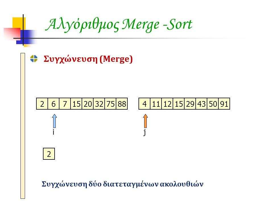Αλγόριθμος Merge -Sort Συγχώνευση (Merge) 671520327588411121529435091 ij 2 2 Συγχώνευση δύο διατεταγμένων ακολουθιών