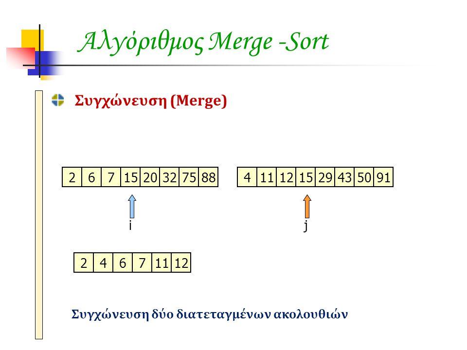 Αλγόριθμος Merge -Sort Συγχώνευση (Merge) 671520327588411121529435091 ij 26741112 2 Συγχώνευση δύο διατεταγμένων ακολουθιών
