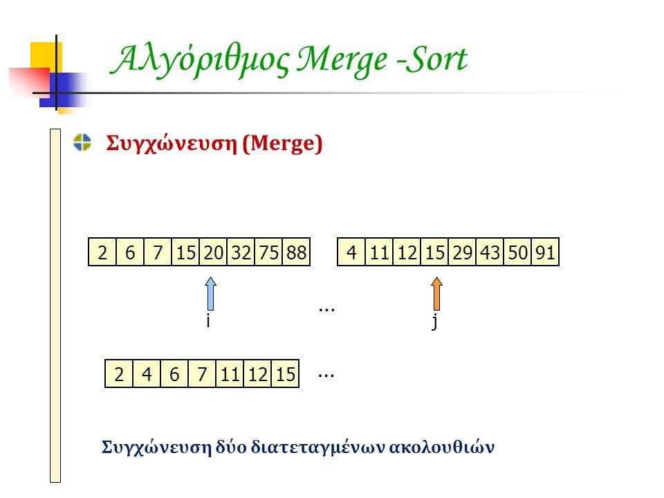 Αλγόριθμος Merge -Sort Συγχώνευση (Merge) 671520327588411121529435091 ij 2674111215 2 … … Συγχώνευση δύο διατεταγμένων ακολουθιών