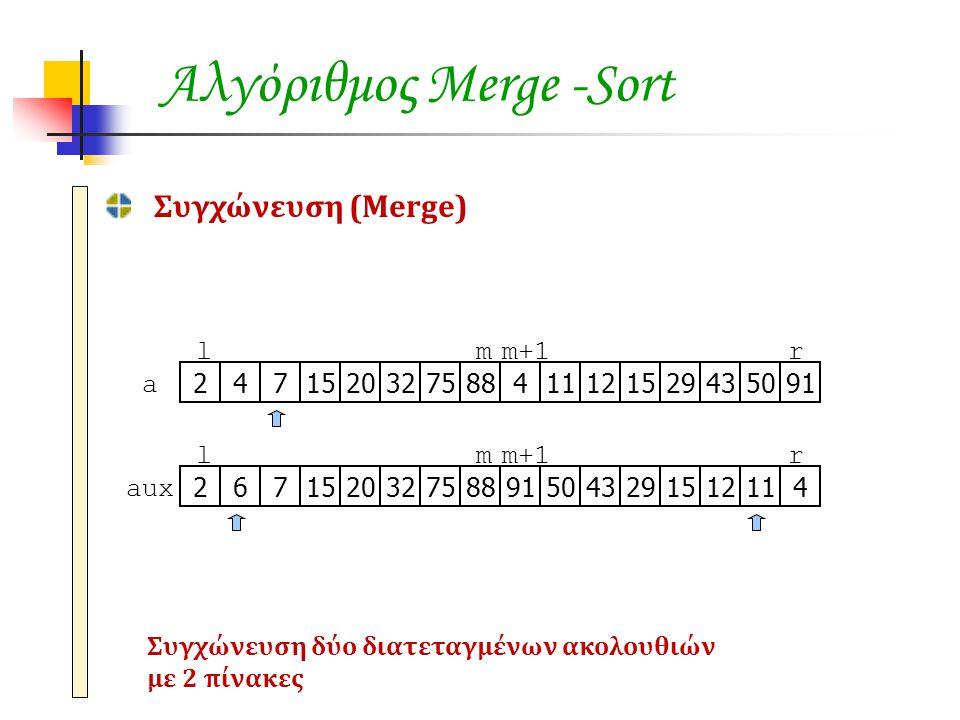 Αλγόριθμος Merge -Sort Συγχώνευση (Merge) 4715203275884111215294350912 lmm+1r a 671520327588919150432915121142 lmm+1r aux Συγχώνευση δύο διατεταγμένων ακολουθιών με 2 πίνακες