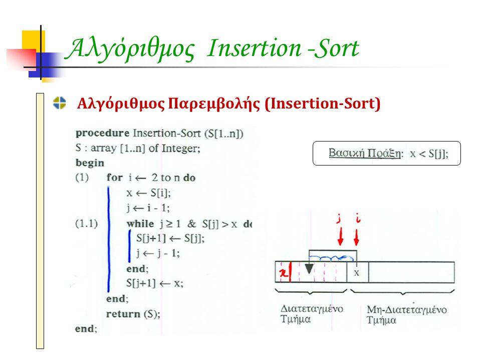 Αλγόριθμος Merge -Sort Συγχώνευση (Merge) 671520327588411121529435091 ij 267411 2 Συγχώνευση δύο διατεταγμένων ακολουθιών