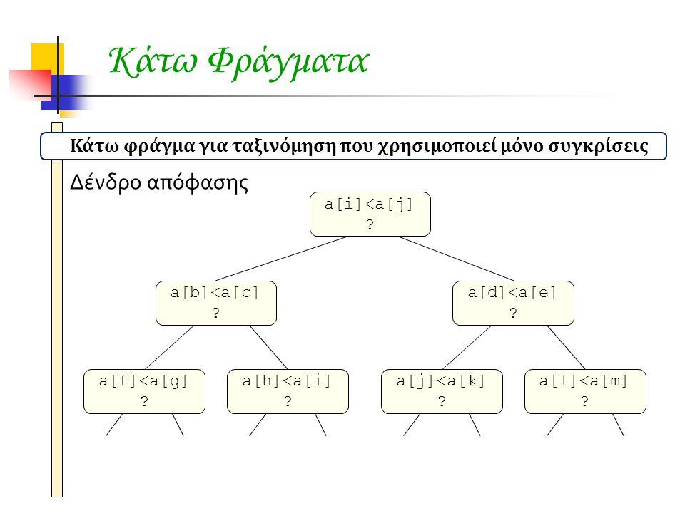 a[i]<a[j] ? a[b]<a[c] ? a[f]<a[g] ? a[h]<a[i] ? a[d]<a[e] ? a[j]<a[k] ? a[l]<a[m] ? Δένδρο απόφασης Κάτω φράγμα για ταξινόμηση που χρησιμοποιεί μόνο σ