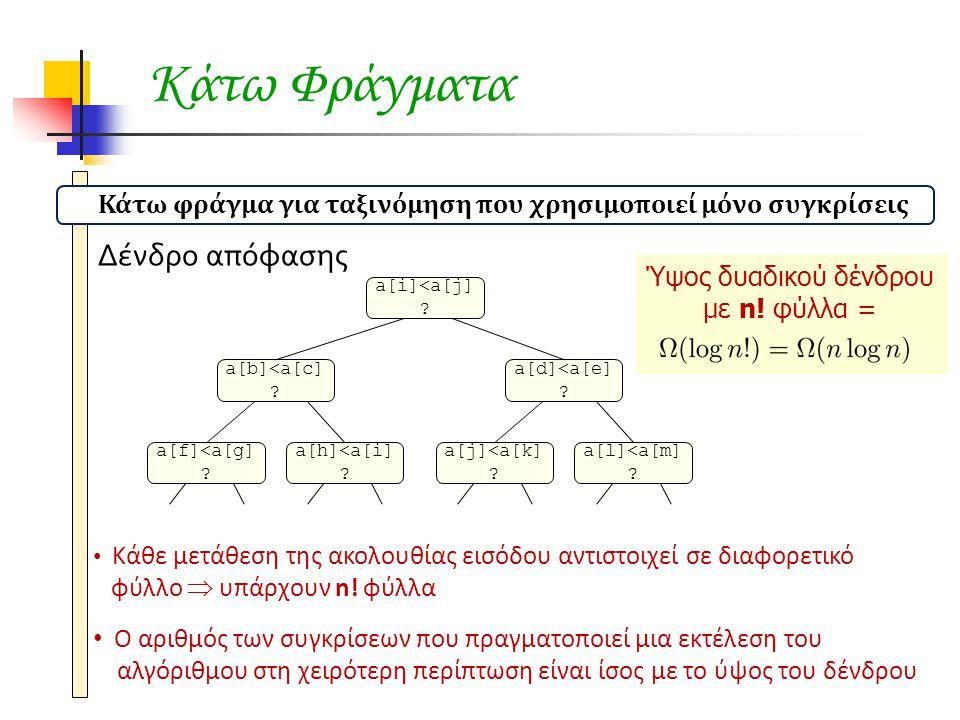 Κάτω Φράγματα a[i]<a[j] ? a[b]<a[c] ? a[f]<a[g] ? a[h]<a[i] ? a[d]<a[e] ? a[j]<a[k] ? a[l]<a[m] ? Δένδρο απόφασης Ο αριθμός των συγκρίσεων που πραγματ
