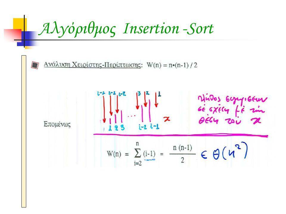 Αλγόριθμοι Bubble-Sort Selection –Sort Insertion -Sort Quick -Sort Merge–Sort Heap–Sort Counting–Sort Bucket-Sort Radix-Sort Shell-sort