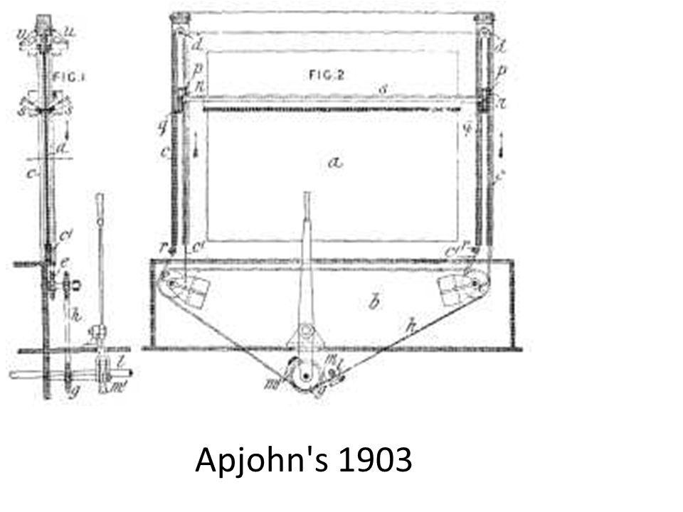 Apjohn's 1903