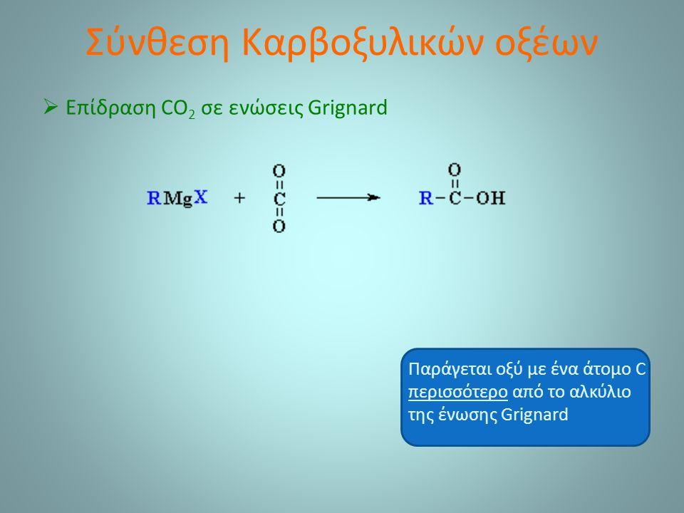 Σύνθεση Καρβοξυλικών οξέων Παράγεται οξύ με ένα άτομο C περισσότερο από το αλκύλιο της ένωσης Grignard  Επίδραση CO 2 σε ενώσεις Grignard
