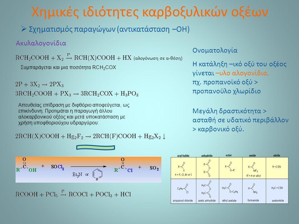 Χημικές ιδιότητες καρβοξυλικών οξέων  Σχηματισμός παραγώγων (αντικατάσταση –ΟΗ) (αλογόνωση σε α-θέση) Συμπαράγεται και μια ποσότητα RCH 2 COX Απευθείας επίδραση με διφθόριο αποφεύγεται, ως επικίνδυνη.