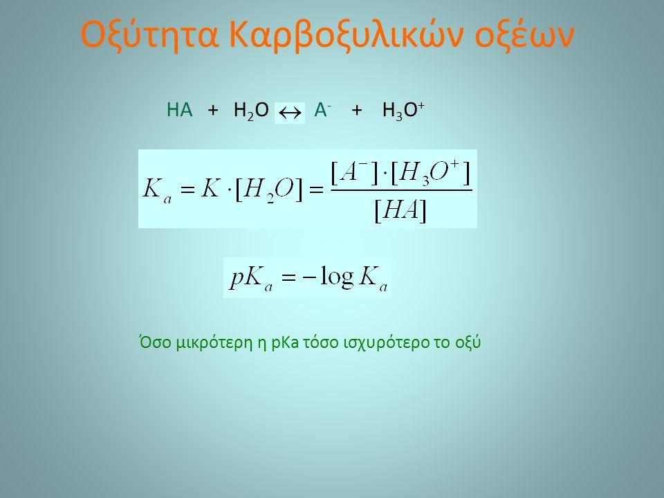 Οξύτητα Καρβοξυλικών οξέων HA + Η 2 Ο A - + Η 3 Ο + Όσο μικρότερη η pKa τόσο ισχυρότερο το οξύ