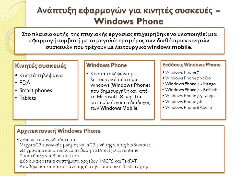 Ανάπτυξη εφαρμογής στα Windows Phone Κύκλος ζωής εφαρμογής εκκίνηση α π ενεργο π οίηση ενεργο π οίηση κλείσιμο Κύκλος ζωής εφαρμογής εκκίνηση α π ενεργο π οίηση ενεργο π οίηση κλείσιμο Καταστάσεις κατάσταση λειτουργίας κατάσταση αδράνειαςΚαταστάσεις κατάσταση λειτουργίας κατάσταση αδράνειας Εργαλεία ανά π τυξης XAML Η γλώσσα C# Visual Studio Microsoft Blend HtmlAgilityPack Εργαλεία ανά π τυξης XAML Η γλώσσα C# Visual Studio Microsoft Blend HtmlAgilityPack Εγκατάστασης π ρογραμμάτων ανά π τυξης εφαρμογών Λήψη π ρογραμμάτων Εγκατάσταση π ρογραμμάτων Δημιουργία νέου project Εγκατάστασης π ρογραμμάτων ανά π τυξης εφαρμογών Λήψη π ρογραμμάτων Εγκατάσταση π ρογραμμάτων Δημιουργία νέου project Η εφαρμογή Η εφαρμογή Σκο π ός : π ρόσβαση σε π ληροφορίες του τμήματος μηχανικών π ληροφορικής.