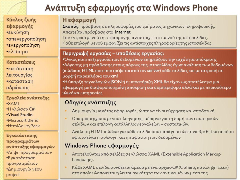 Ανάπτυξη εφαρμογής στα Windows Phone Η αρχική σελίδα ονομάζεται MainPage.xaml, ε π ομένως υ π άρχει και MainPage.xaml.cs μέσα στο ο π οίο θα υλο π οιηθεί α π λή μέθοδος.