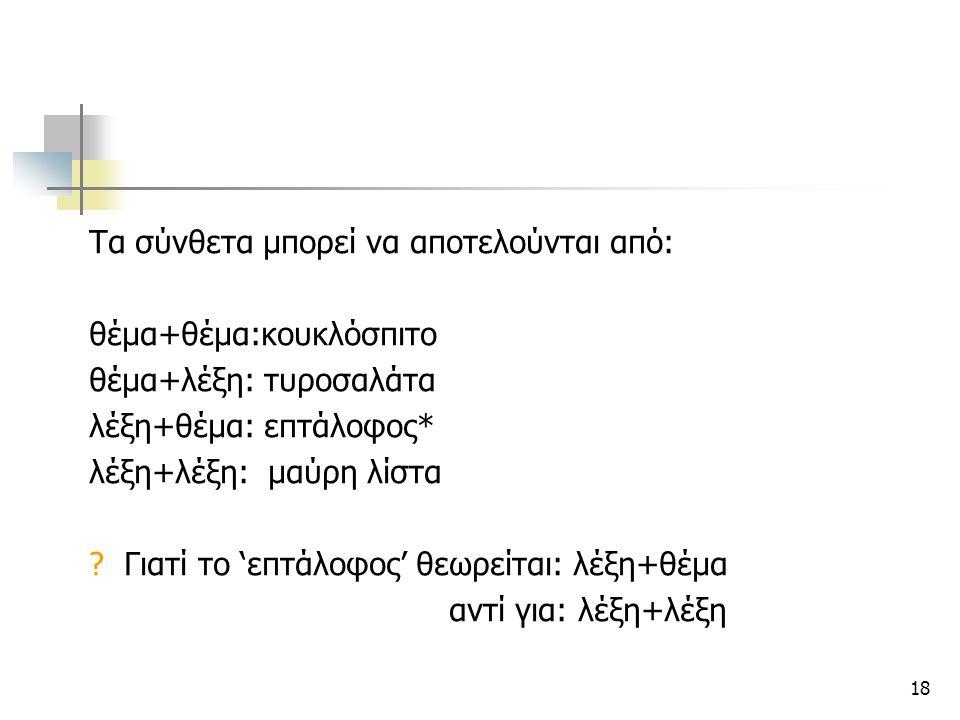 18 Τα σύνθετα μπορεί να αποτελούνται από: θέμα+θέμα:κουκλόσπιτο θέμα+λέξη: τυροσαλάτα λέξη+θέμα: επτάλοφος* λέξη+λέξη: μαύρη λίστα ? Γιατί το 'επτάλοφ