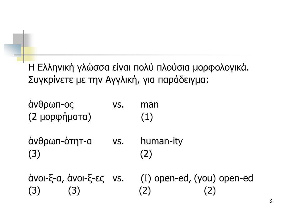 3 Η Ελληνική γλώσσα είναι πολύ πλούσια μορφολογικά. Συγκρίνετε με την Αγγλική, για παράδειγμα: άνθρωπ-ος vs. man (2 μορφήματα) (1) άνθρωπ-ότητ-α vs. h