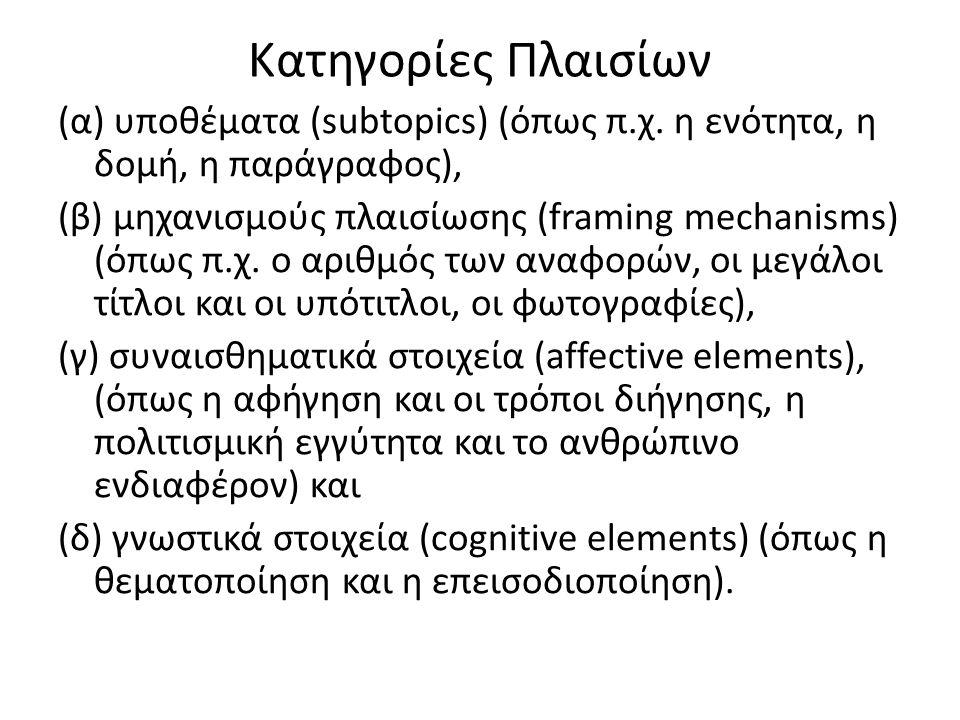 Κατηγορίες Πλαισίων (α) υποθέματα (subtopics) (όπως π.χ.