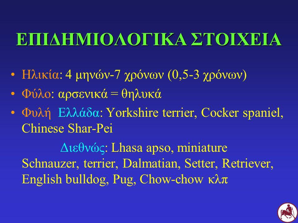 ΕΠΙΔΗΜΙΟΛΟΓΙΚΑ ΣΤΟΙΧΕΙΑ Ηλικία: 4 μηνών-7 χρόνων (0,5-3 χρόνων) Φύλο: αρσενικά = θηλυκά Φυλή Ελλάδα: Yorkshire terrier, Cocker spaniel, Chinese Shar-P