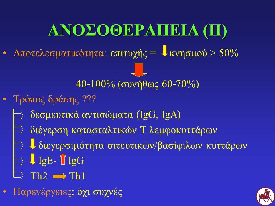 ΑΝΟΣΟΘΕΡΑΠΕΙΑ (ΙΙ) Αποτελεσματικότητα: επιτυχής = κνησμού > 50% 40-100% (συνήθως 60-70%) Τρόπος δράσης ??? δεσμευτικά αντισώματα (IgG, IgA) διέγερση κ