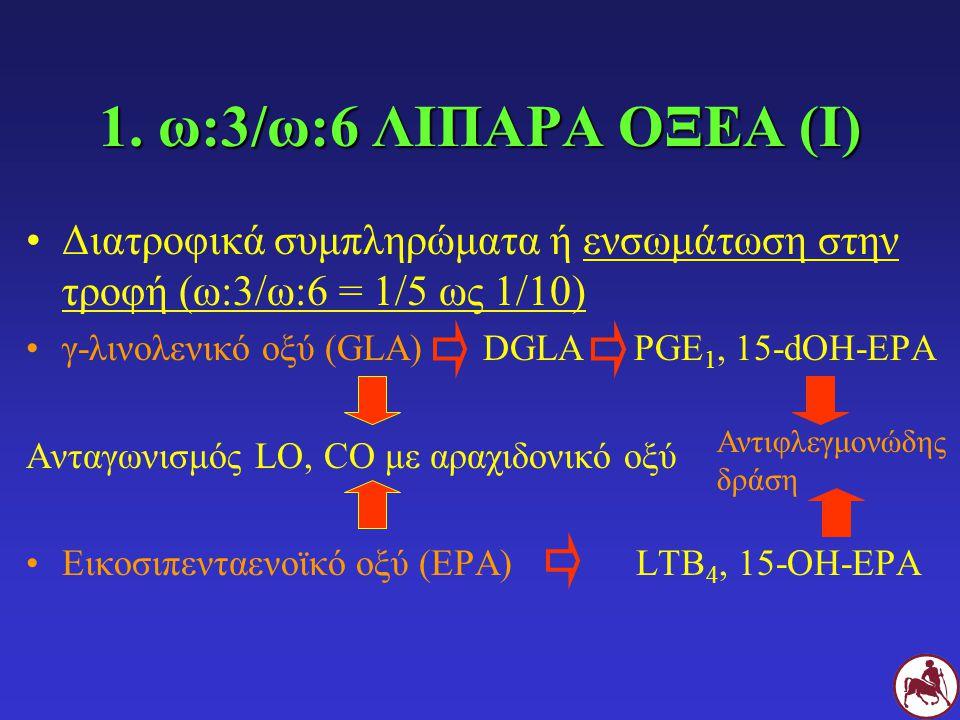 1. ω:3/ω:6 ΛΙΠΑΡΑ ΟΞΕΑ (Ι) Διατροφικά συμπληρώματα ή ενσωμάτωση στην τροφή (ω:3/ω:6 = 1/5 ως 1/10) γ-λινολενικό οξύ (GLA) DGLA PGE 1, 15-dOH-EPA Ανταγ