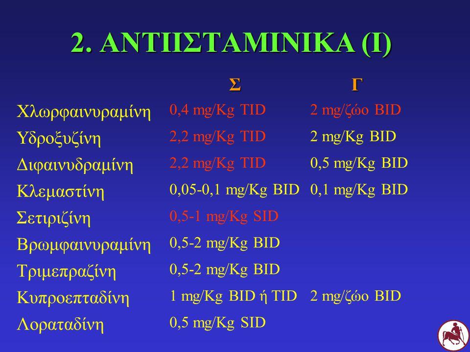 2. ΑΝΤΙΙΣΤΑΜΙΝΙΚΑ (Ι) Σ Γ Χλωρφαινυραμίνη 0,4 mg/Kg TID2 mg/ζώο BID Υδροξυζίνη 2,2 mg/Kg TID2 mg/Kg BID Διφαινυδραμίνη 2,2 mg/Kg TID0,5 mg/Kg BID Κλεμ