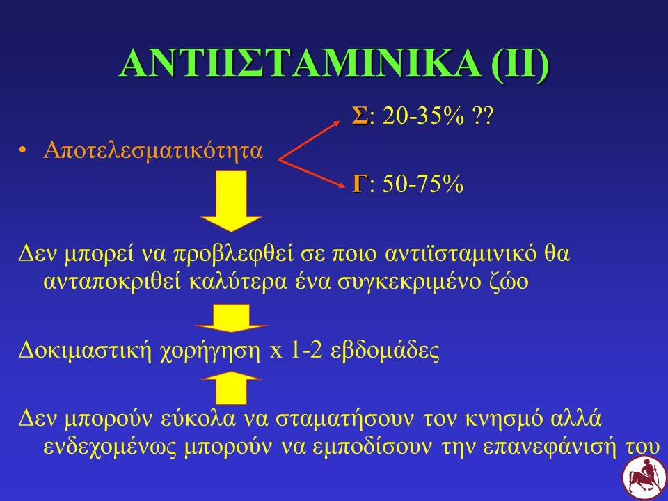 ΑΝΤΙΙΣΤΑΜΙΝΙΚΑ (ΙI) Σ Σ: 20-35% ?? Αποτελεσματικότητα Γ Γ: 50-75% Δεν μπορεί να προβλεφθεί σε ποιο αντιϊσταμινικό θα ανταποκριθεί καλύτερα ένα συγκεκρ