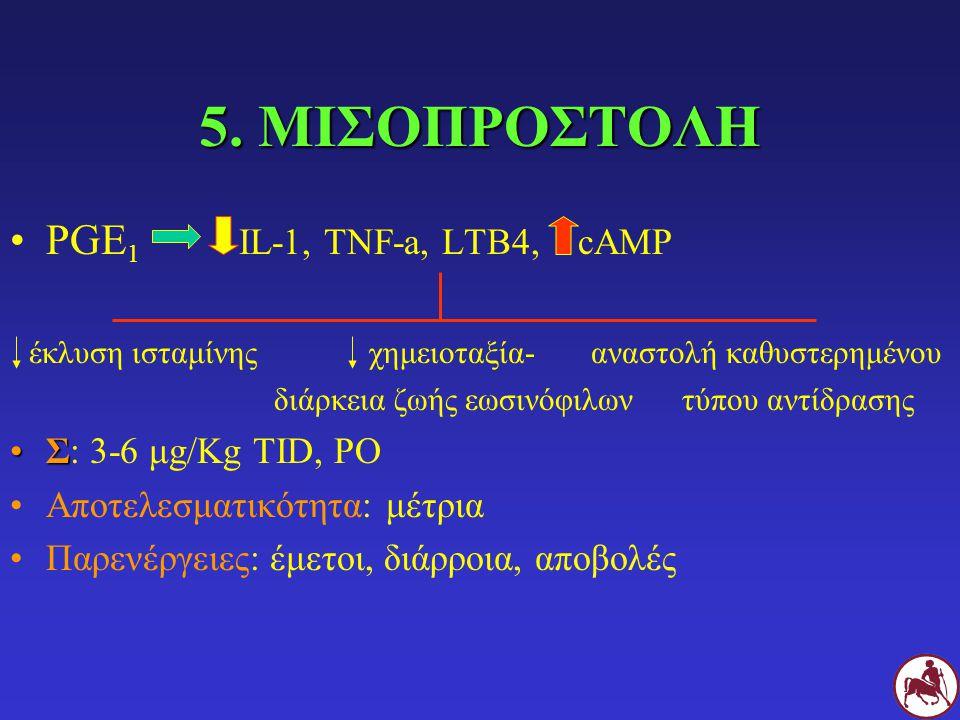 5. ΜΙΣΟΠΡΟΣΤΟΛΗ PGE 1 IL-1, TNF-a, LTB4, cAMP έκλυση ισταμίνης χημειοταξία- αναστολή καθυστερημένου διάρκεια ζωής εωσινόφιλων τύπου αντίδρασης ΣΣ: 3-6