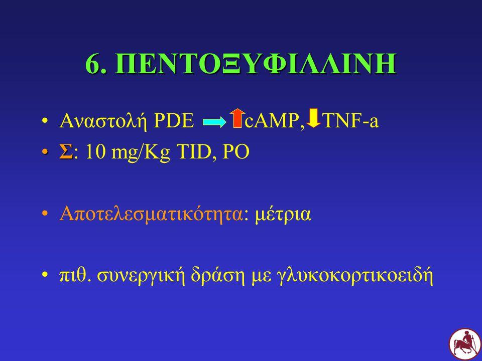 6. ΠΕΝΤΟΞΥΦΙΛΛΙΝΗ Αναστολή PDE cAMP, TNF-a ΣΣ: 10 mg/Kg TID, PO Αποτελεσματικότητα: μέτρια πιθ. συνεργική δράση με γλυκοκορτικοειδή