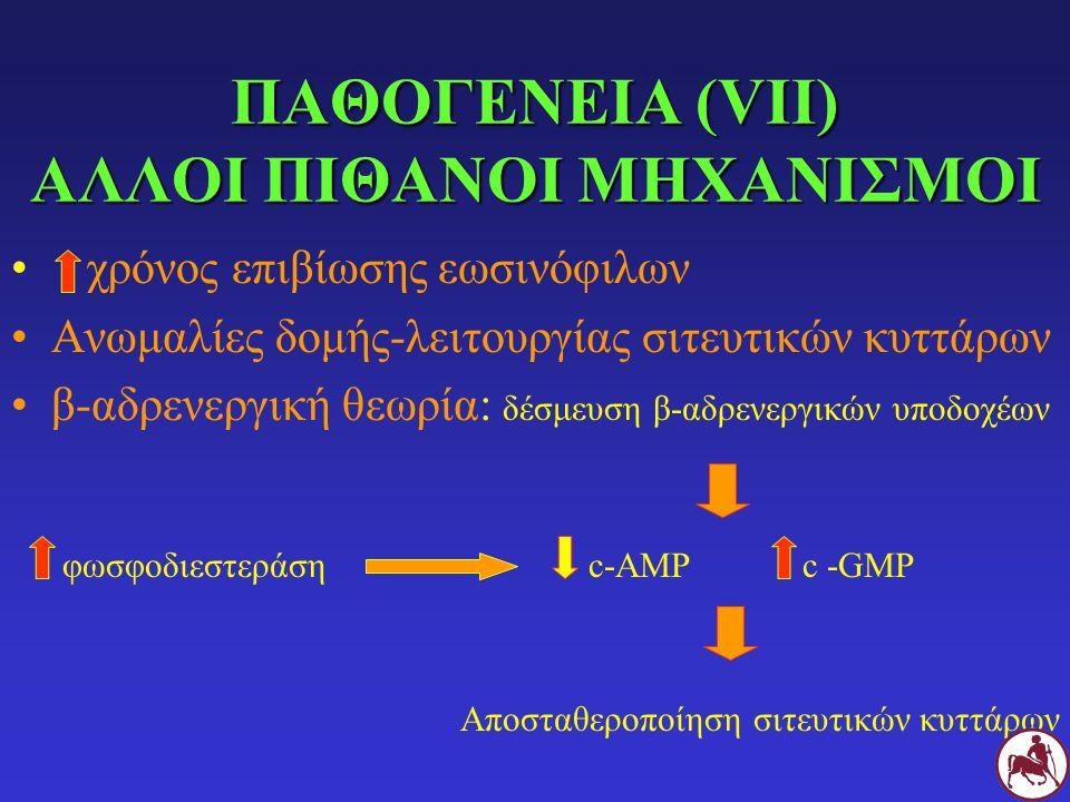 ΠΑΘΟΓΕΝΕΙΑ (VΙΙ) ΑΛΛΟΙ ΠΙΘΑΝΟΙ ΜΗΧΑΝΙΣΜΟΙ χρόνος επιβίωσης εωσινόφιλων Ανωμαλίες δομής-λειτουργίας σιτευτικών κυττάρων β-αδρενεργική θεωρία: δέσμευση