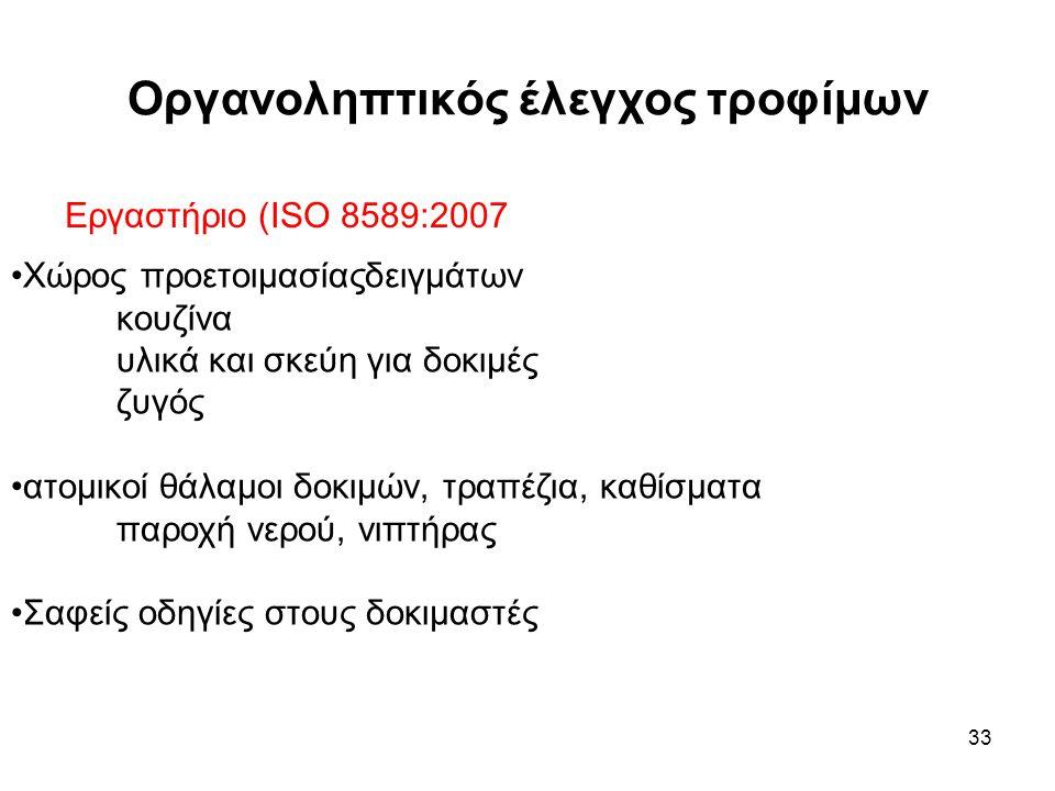 33 Οργανοληπτικός έλεγχος τροφίμων Εργαστήριο (ISO 8589:2007 Χώρος προετοιμασίαςδειγμάτων κουζίνα υλικά και σκεύη για δοκιμές ζυγός ατομικοί θάλαμοι δ