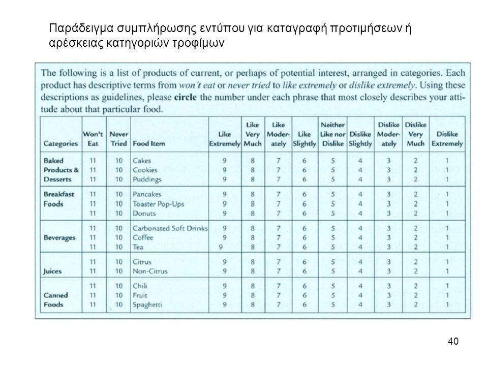 40 Παράδειγμα συμπλήρωσης εντύπου για καταγραφή προτιμήσεων ή αρέσκειας κατηγοριών τροφίμων