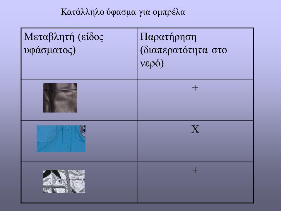 Κατάλληλο ύφασμα για ομπρέλα Μεταβλητή (είδος υφάσματος) Παρατήρηση (διαπερατότητα στο νερό) + Χ +