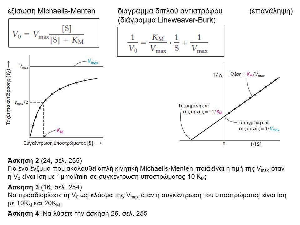 εξίσωση Michaelis-Mentenδιάγραμμα διπλού αντιστρόφου (επανάληψη) (διάγραμμα Lineweaver-Burk) Άσκηση 2 (24, σελ. 255) Για ένα ένζυμο που ακολουθεί απλή