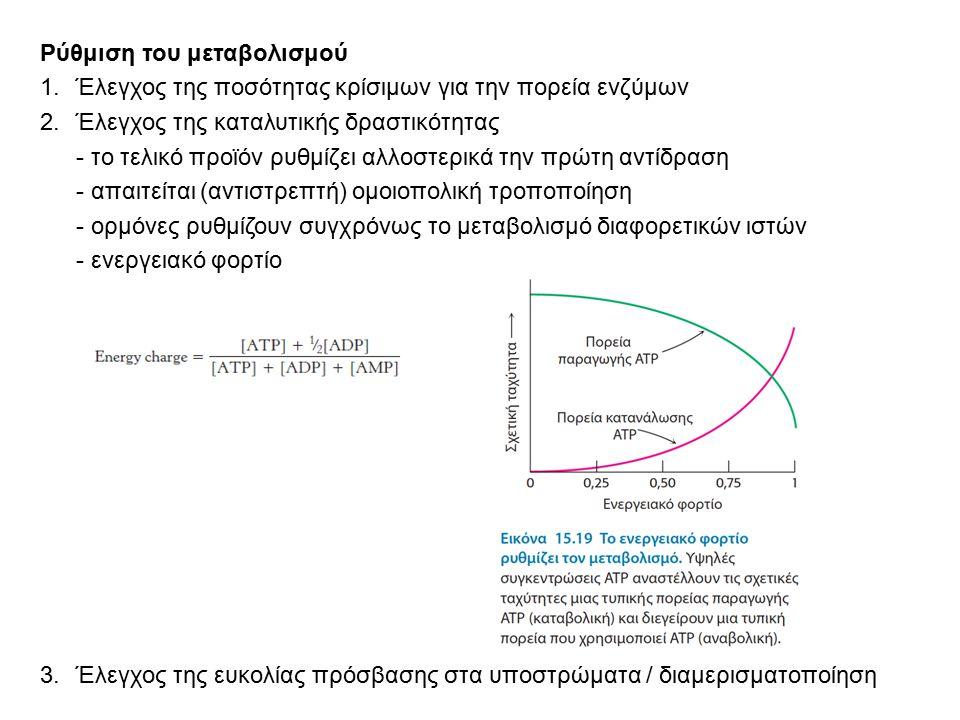 Ρύθμιση του μεταβολισμού 1.Έλεγχος της ποσότητας κρίσιμων για την πορεία ενζύμων 2.Έλεγχος της καταλυτικής δραστικότητας - το τελικό προϊόν ρυθμίζει α