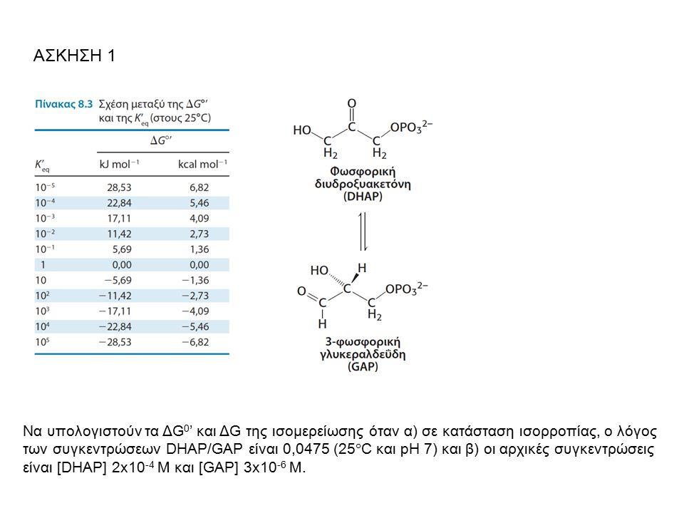 ΑΣΚΗΣΗ 1 Να υπολογιστούν τα ΔG 0 ' και ΔG της ισομερείωσης όταν α) σε κατάσταση ισορροπίας, ο λόγος των συγκεντρώσεων DHAP/GAP είναι 0,0475 (25  C κα