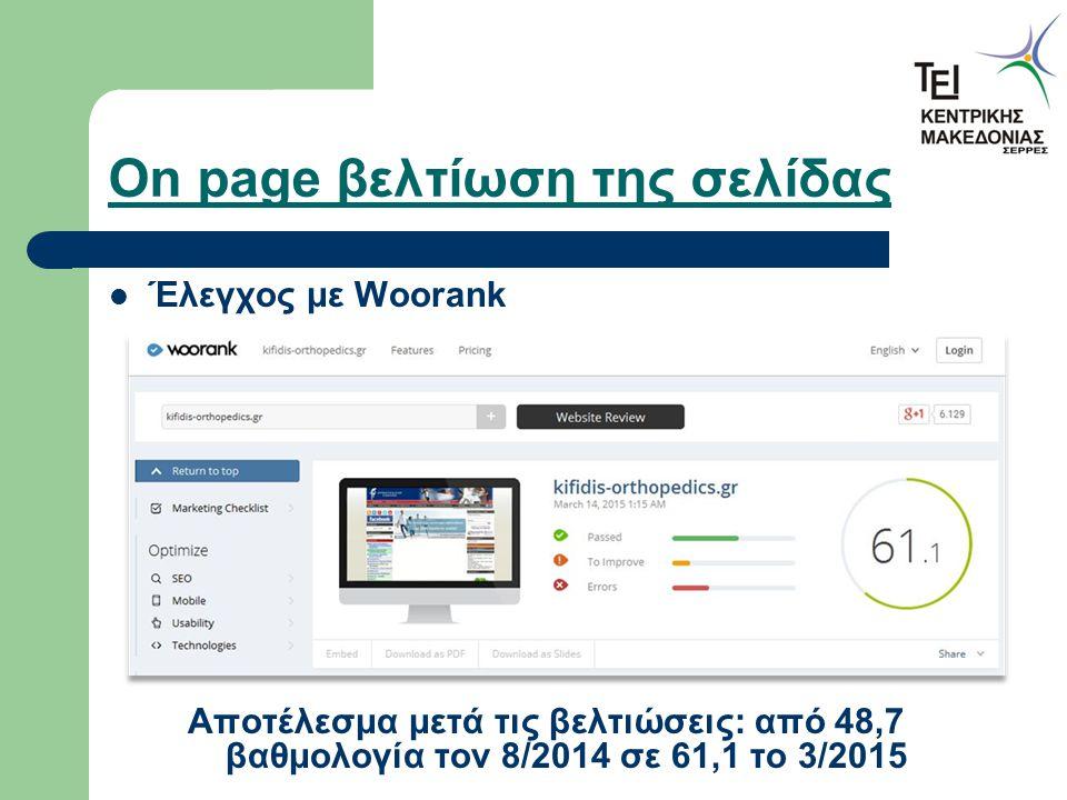 On page βελτίωση της σελίδας Έλεγχος με Woorank Αποτέλεσμα μετά τις βελτιώσεις: από 48,7 βαθμολογία τον 8/2014 σε 61,1 το 3/2015