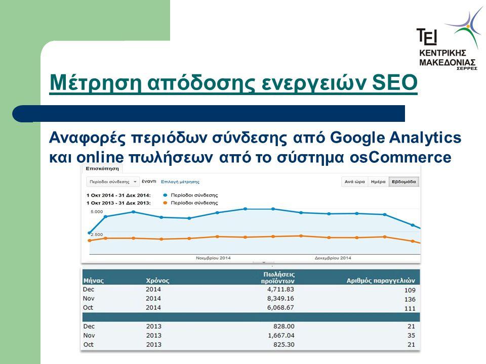 Αναφορές περιόδων σύνδεσης από Google Analytics και online πωλήσεων από το σύστημα osCommerce