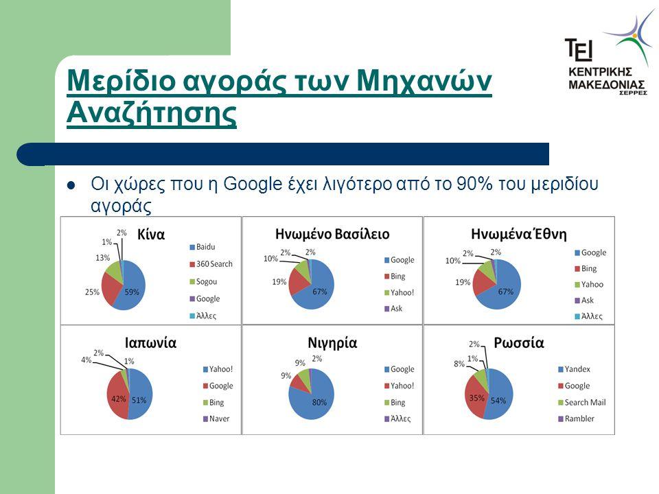 Μερίδιο αγοράς των Μηχανών Αναζήτησης Οι χώρες που η Google έχει λιγότερο από το 90% του μεριδίου αγοράς