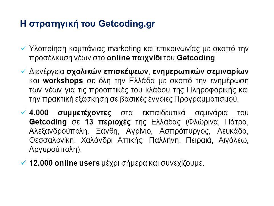 Υλοποίηση καμπάνιας marketing και επικοινωνίας με σκοπό την προσέλκυση νέων στο online παιχνίδι του Getcoding.