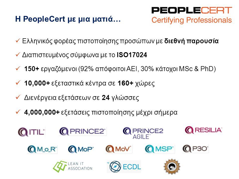 Ελληνικός φορέας πιστοποίησης προσώπων με διεθνή παρουσία Διαπιστευμένος σύμφωνα με το ISO17024 150+ εργαζόμενοι (92% απόφοιτοι ΑΕΙ, 30% κάτοχοι MSc & PhD) 10,000+ εξεταστικά κέντρα σε 160+ χώρες Διενέργεια εξετάσεων σε 24 γλώσσες 4,000,000+ εξετάσεις πιστοποίησης μέχρι σήμερα H PeopleCert με μια ματιά…