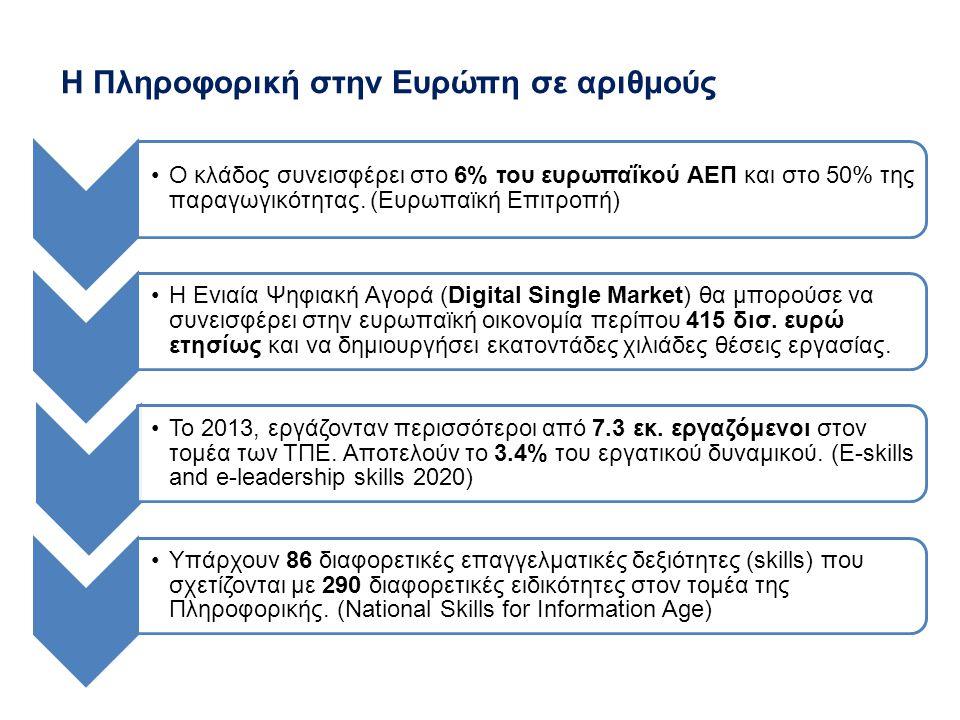 Ο κλάδος συνεισφέρει στο 6% του ευρωπαΐκού ΑΕΠ και στο 50% της παραγωγικότητας.