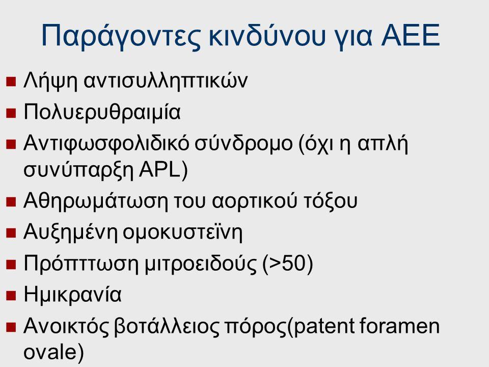 Παράγοντες κινδύνου για ΑΕΕ Ηλικία Προηγούμενο ΑΕΕ/ΤΙΑ Υπέρταση Σακχαρώδης Διαβήτης Κάπνισμα Κολπική μαρμαρυγή Παχυσαρκία Υπερλιπιδαιμία Κατανάλωση αλ