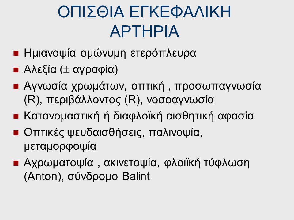 ΠΡΟΣΘΙΑ ΧΟΡΙΟΕΙΔΗΣ ΑΡΤΗΡΙΑ Ημιανοψία ετερόπλευρα (sectoranopia) Ημιυπαισθησία (πλην θέσης μελών στο χώρο) Ημιπάρεση Ημιαταξία