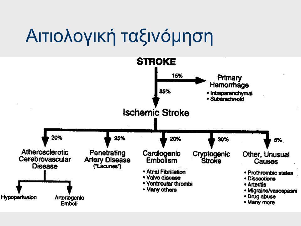 Απόφραξη βασικής αρτηρίας Παραπάρεση, υπερρεφλεξία, Babinski (+) άμφω Δυσφαγία, δυσαρθρία, πάρεση προσωπικού Διπλωπία, νυσταγμός, παρέσεις οφθαλμοκινη