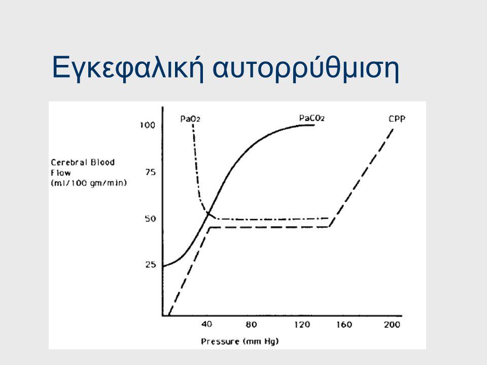 Προνοσοκομειακή φροντίδα Πρώτες βοήθειες ABC's (Αεραγωγοί, Αναπνοή, Σφυγμός, Αρτηριακή Πίεση) Προστασία αυχένα (κολλάρο) Ενυδάτωση με IV N/S 0.9% (φυσ