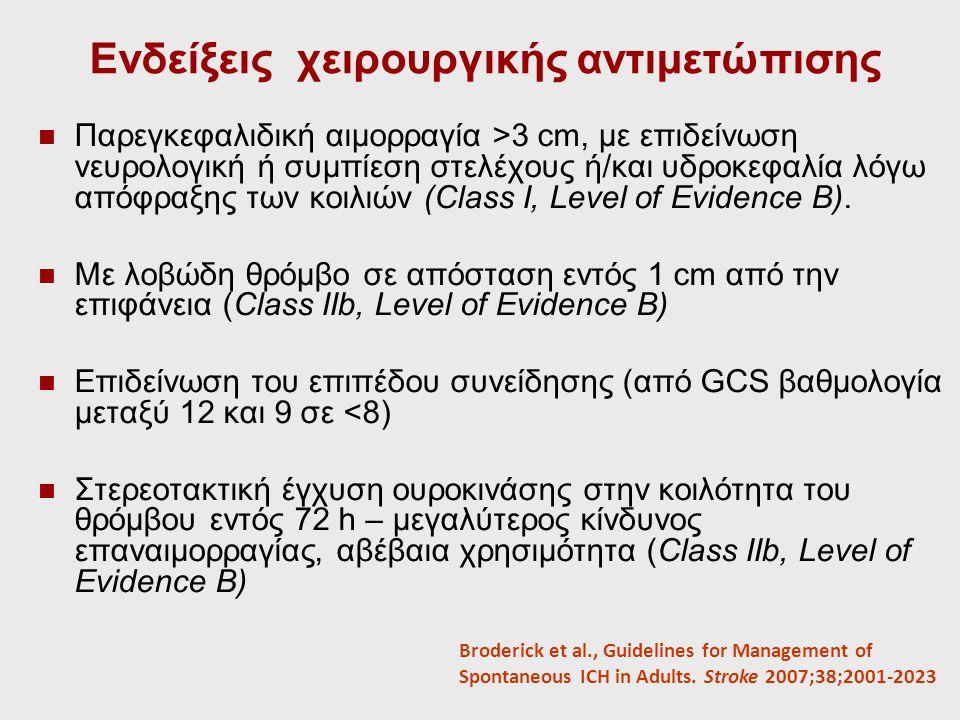 The Crete–Boston Study Zaganas et al, Stroke. 2011;42:3640-3642 Clinical outcomes-not in OAC
