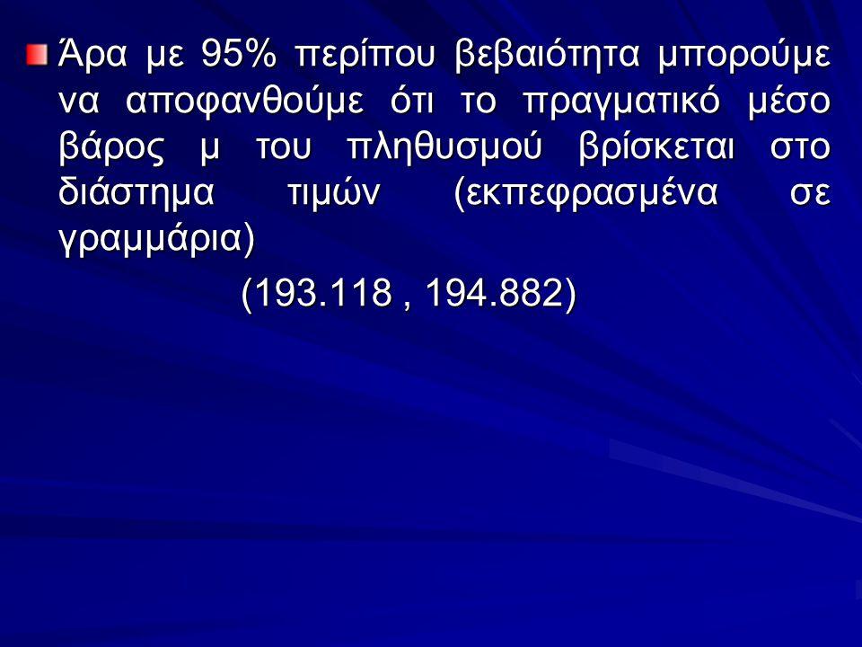 Άρα με περίπου 95% βεβαιότητα μπορούμε να αποφανθούμε ότι ο λόγος των πραγματικών διασπορών μεταξύ των πληθυσμών Α και Β βρίσκεται στο παρακάτω διάστημα τιμών (0.092, 6.14)