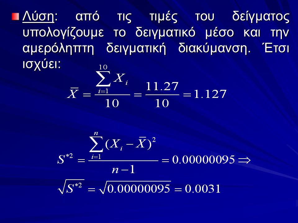 Λύση: με την υπόθεση ότι οι δυο κατανομές έχουν ίσες διασπορές, θα πρέπει να υπολογιστεί η σταθμισμένη διασπορά με τον παρακάτω τύπο υπολογισμού: Όμως ισχύει