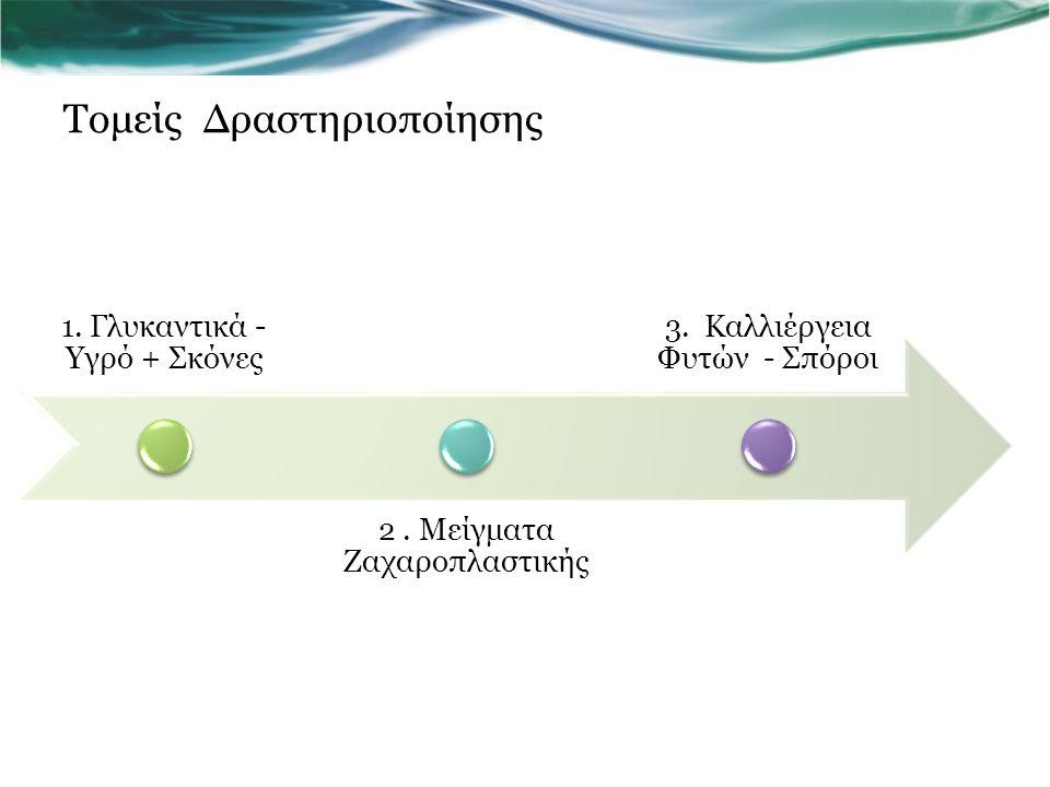 1. Γλυκαντικά - Υγρό + Σκόνες 2. Μείγματα Ζαχαροπλαστικής 3. Καλλιέργεια Φυτών - Σπόροι Τομείς Δραστηριοποίησης