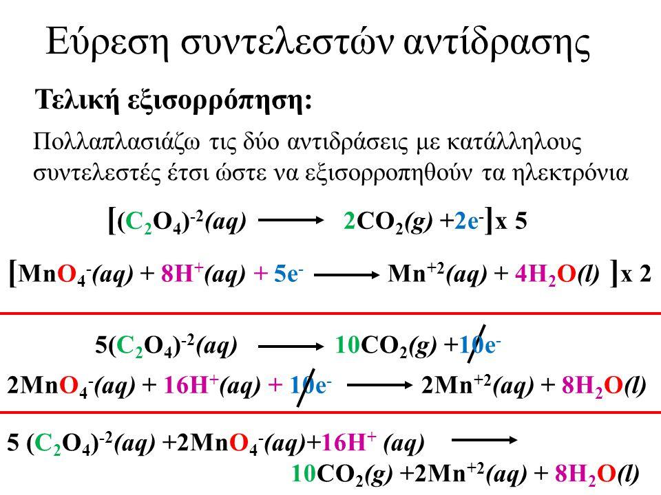 Εύρεση συντελεστών αντίδρασης MnO 4 - (aq) Mn +2 (aq) Αναγωγή: MnO 4 - (aq) Mn +2 (aq) + 4H 2 O(l) Εξισορρόπηση οξυγόνων με προσθήκη Η 2 Ο Εξισορρόπηση υδρογόνων με προσθήκη Η + MnO 4 - (aq) + 8H + (aq) Mn +2 (aq) + 4H 2 O(l) Εξισορρόπηση φορτίων με προσθήκη e - MnO 4 - (aq) + 8H + (aq) + 5e - Mn +2 (aq) + 4H 2 O(l)