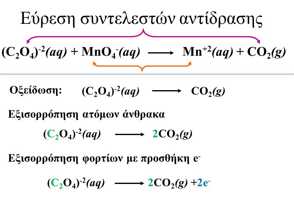 Εύρεση (ΑΟ)C στο C 2 O 4 2- (ΑO)O = -2 2(ΑΟ)C + 4(AO)O = -2 (AO)C = (-2 -4(-2))/2 = +3 Εύρεση του Αριθμού Οξείδωσης (ΑΟ) Εύρεση (ΑΟ)C στο CO 2 (ΑO)O = -2 (ΑΟ)C + 2(AO)O = 0 (AO)C = -2(-2) = +4 Εύρεση (ΑΟ)Mn στο ΚMnO 4 (ΑΟ)Κ = +1, (ΑΟ)Ο = -2 (ΑΟ)Mn +(ΑΟ)Κ +4(ΑΟ)O = 0 (ΑΟ)Mn = -1-4(-2) = +7