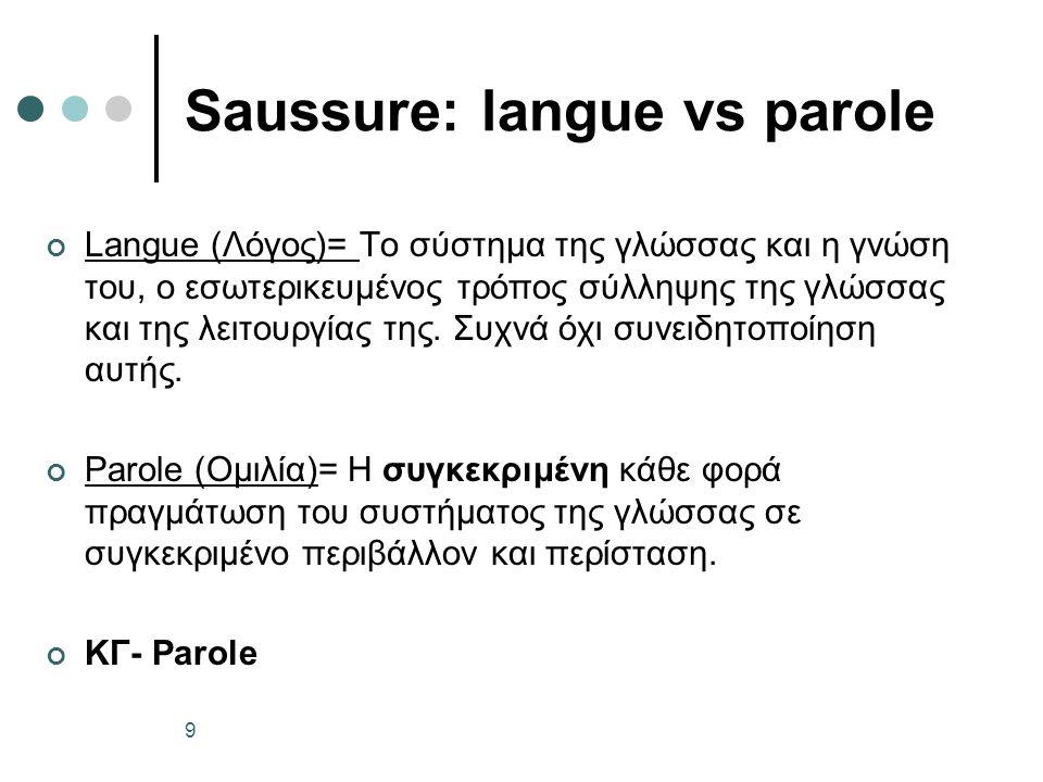 Saussure: langue vs parole Langue (Λόγος)= Το σύστημα της γλώσσας και η γνώση του, ο εσωτερικευμένος τρόπος σύλληψης της γλώσσας και της λειτουργίας τ